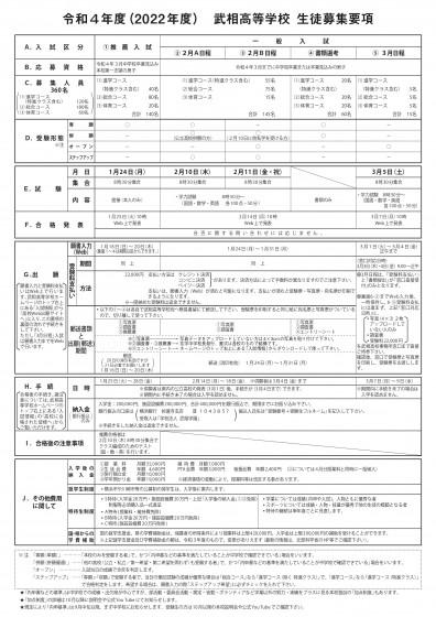 2022高校募集要項_page-0001